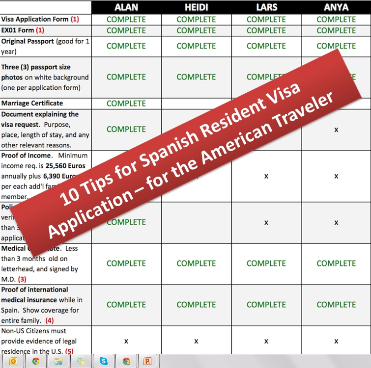 us visa requirements Usa visitor visa - visitor documents the following documents are needed for a visitors visa for united states there is no guarantee that the visa will be issued even if you bring all the documents and evidence.