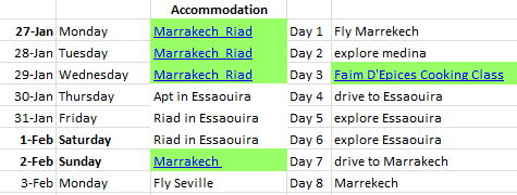 Actual 1 week Itinerary in Morocco