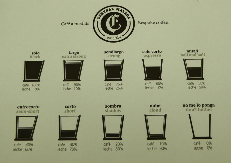 Devour Malaga Food Tour - Café Central a unique way to order coffee in Malaga.